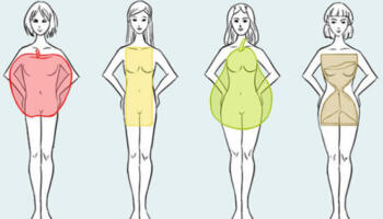 Які бувають типи жіночих фігур