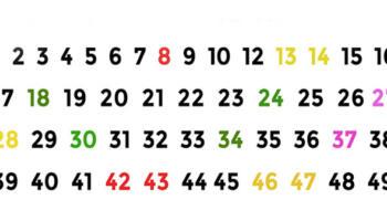 Тільки 1 з 10 людей зможе знайти забракле число менше ніж за 10 секунд